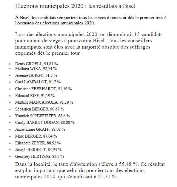 Elections du 15 mars