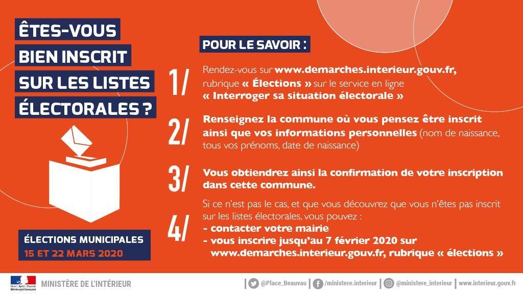 Listes electotales2 1